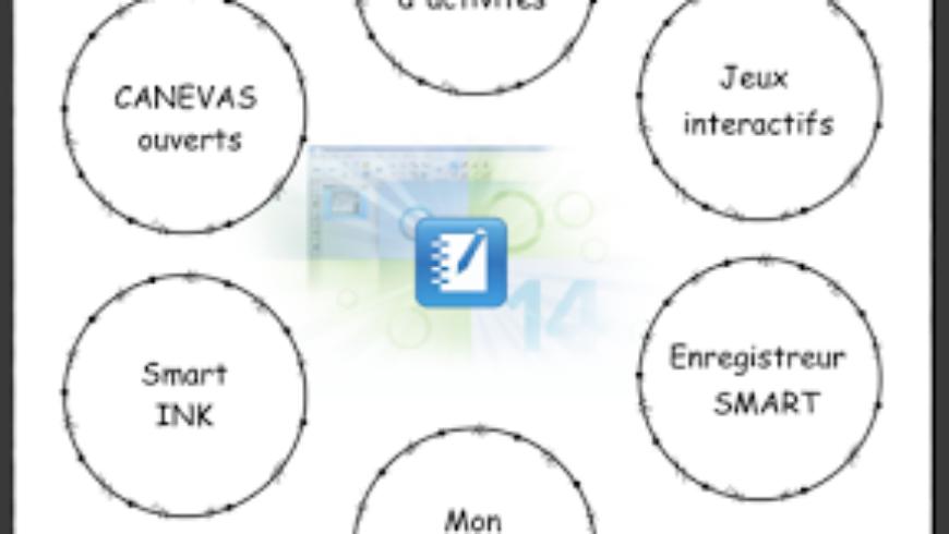 Webinaire 2 TBI/TNI : Notebook intermédiaire